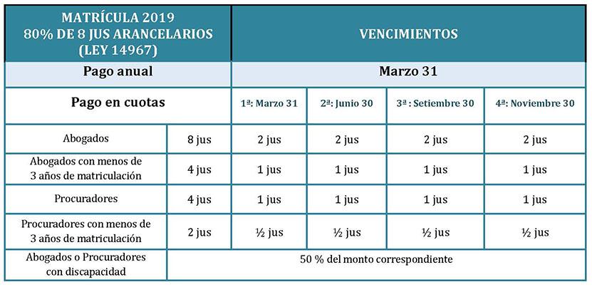 2019 CRONOGRAMA PAGOS MATRICULA ANUAL